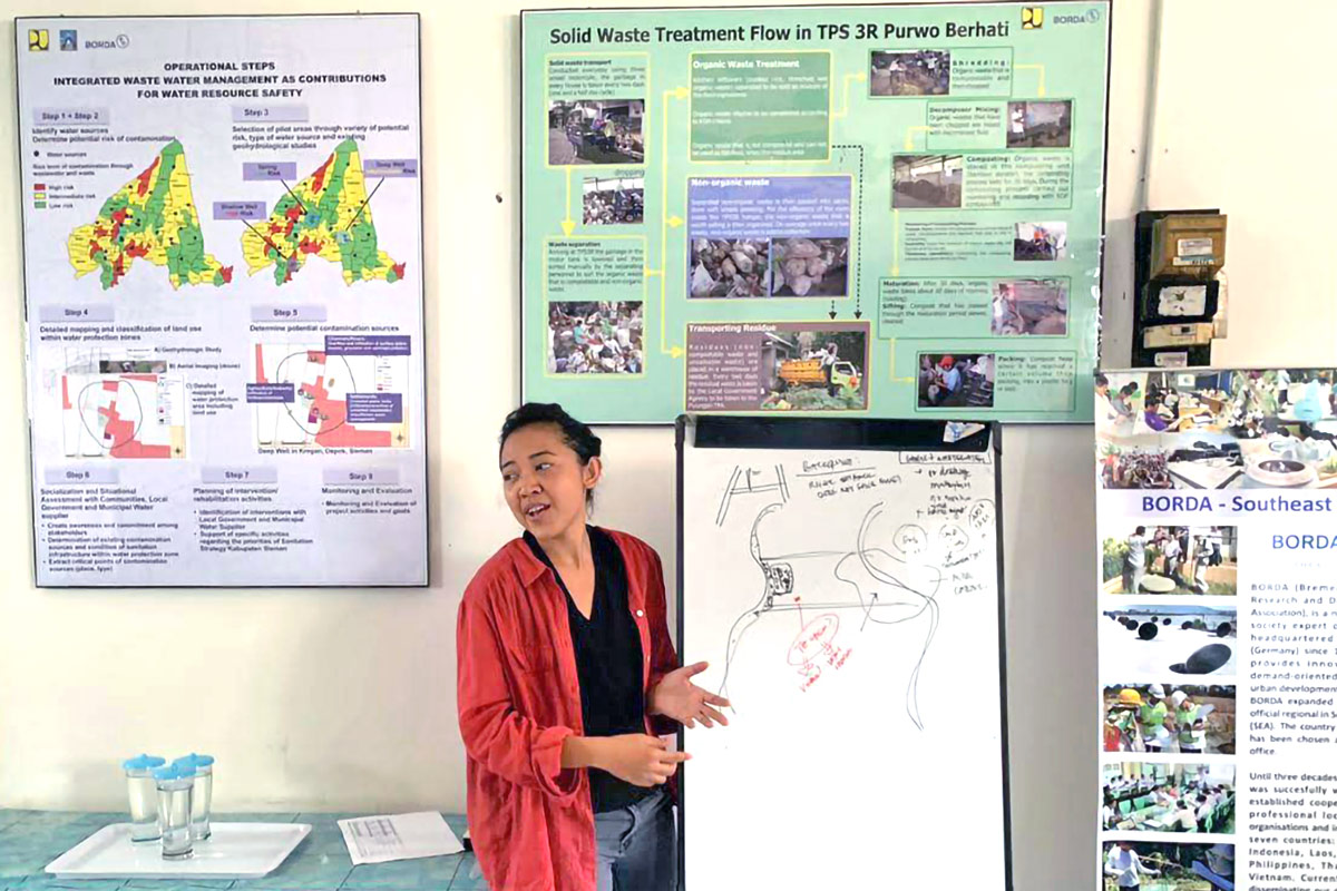 Gadja Mada background study on water-sensitive urban development in Sleman Regency